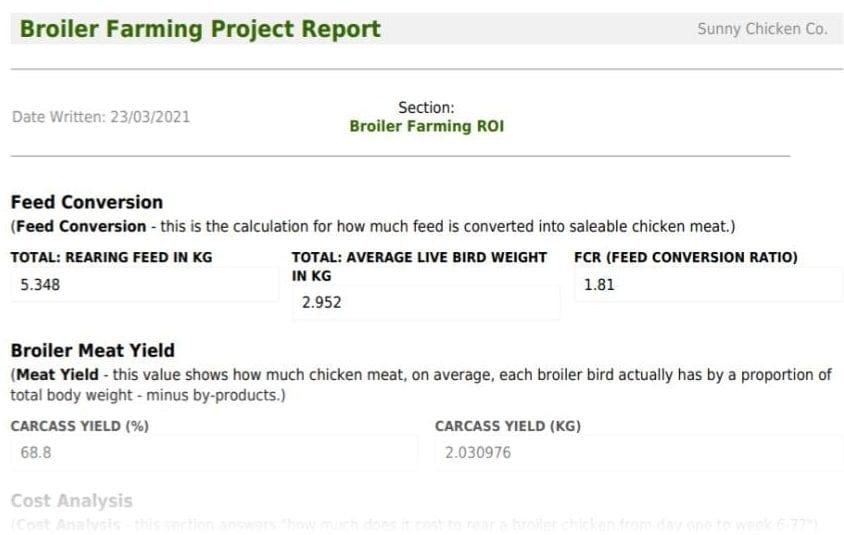 Broiler Farm ROI Metrics Report