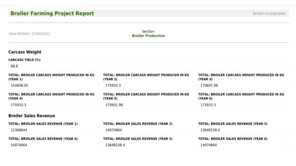 Broiler Production Report
