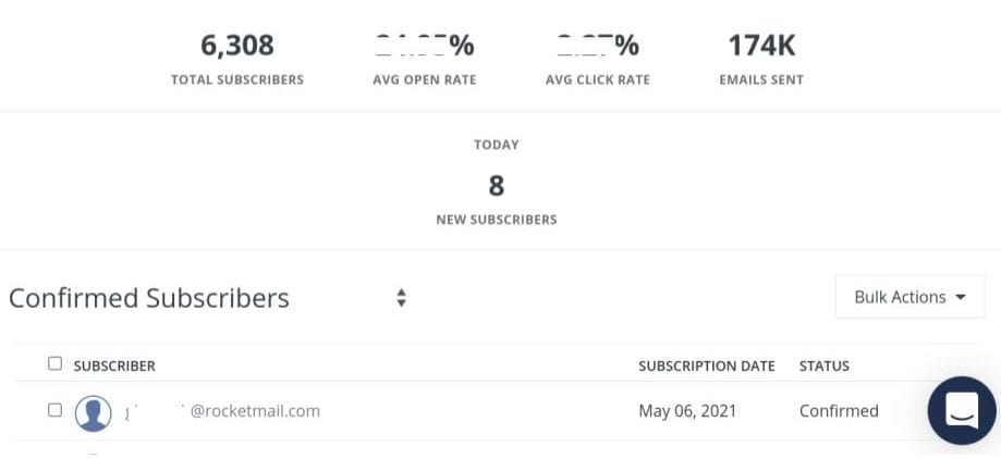 Email Subscriber Count