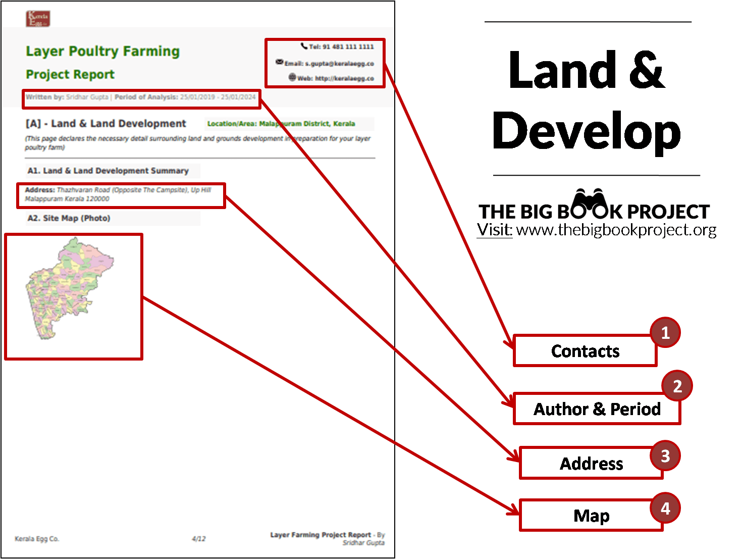 land and development for poultry farming project