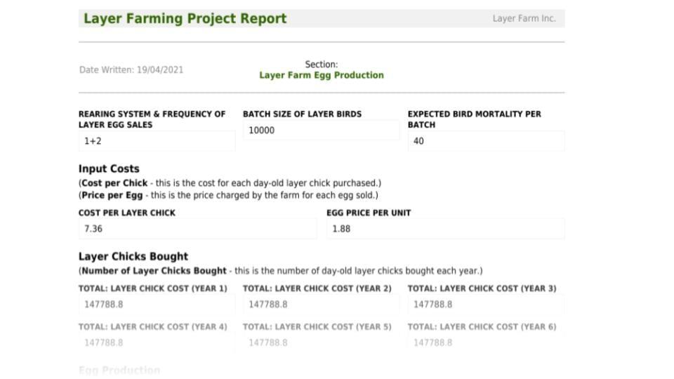 Layer Farm Production Chart