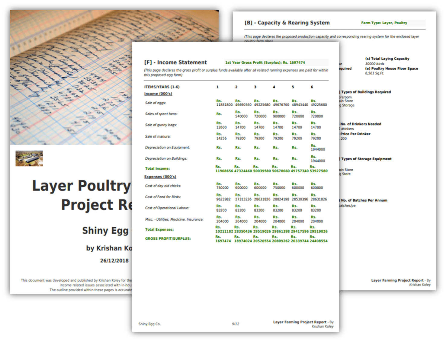 poultry farming project proposal pdf