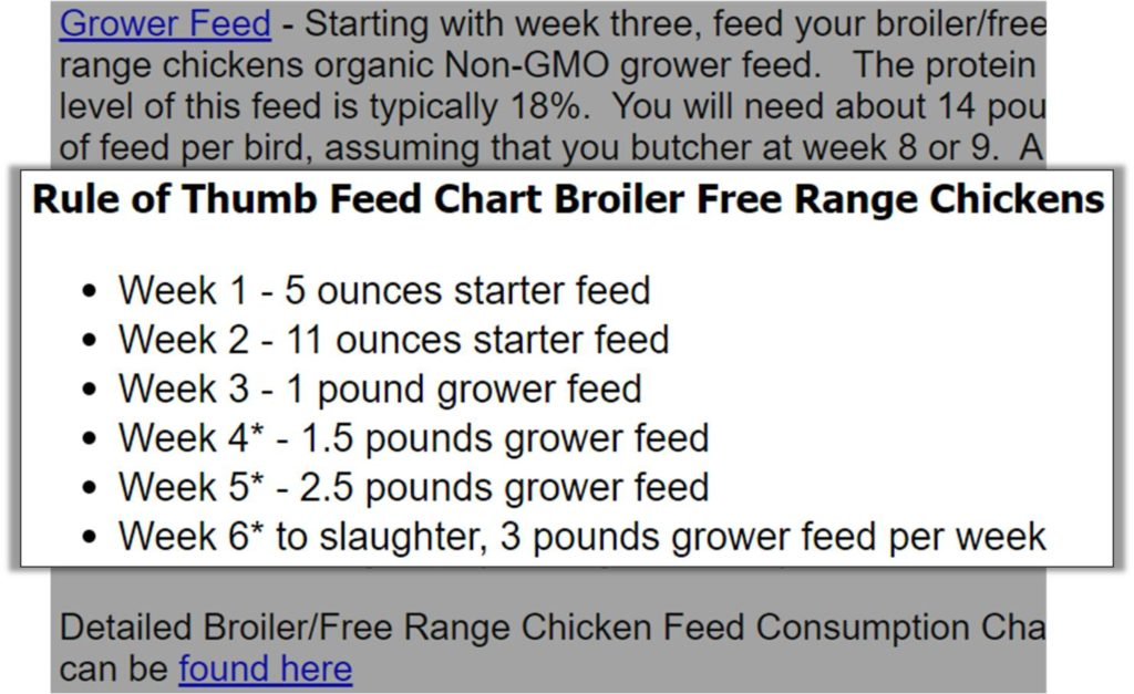 rule of thumb feed chart for organic broilers