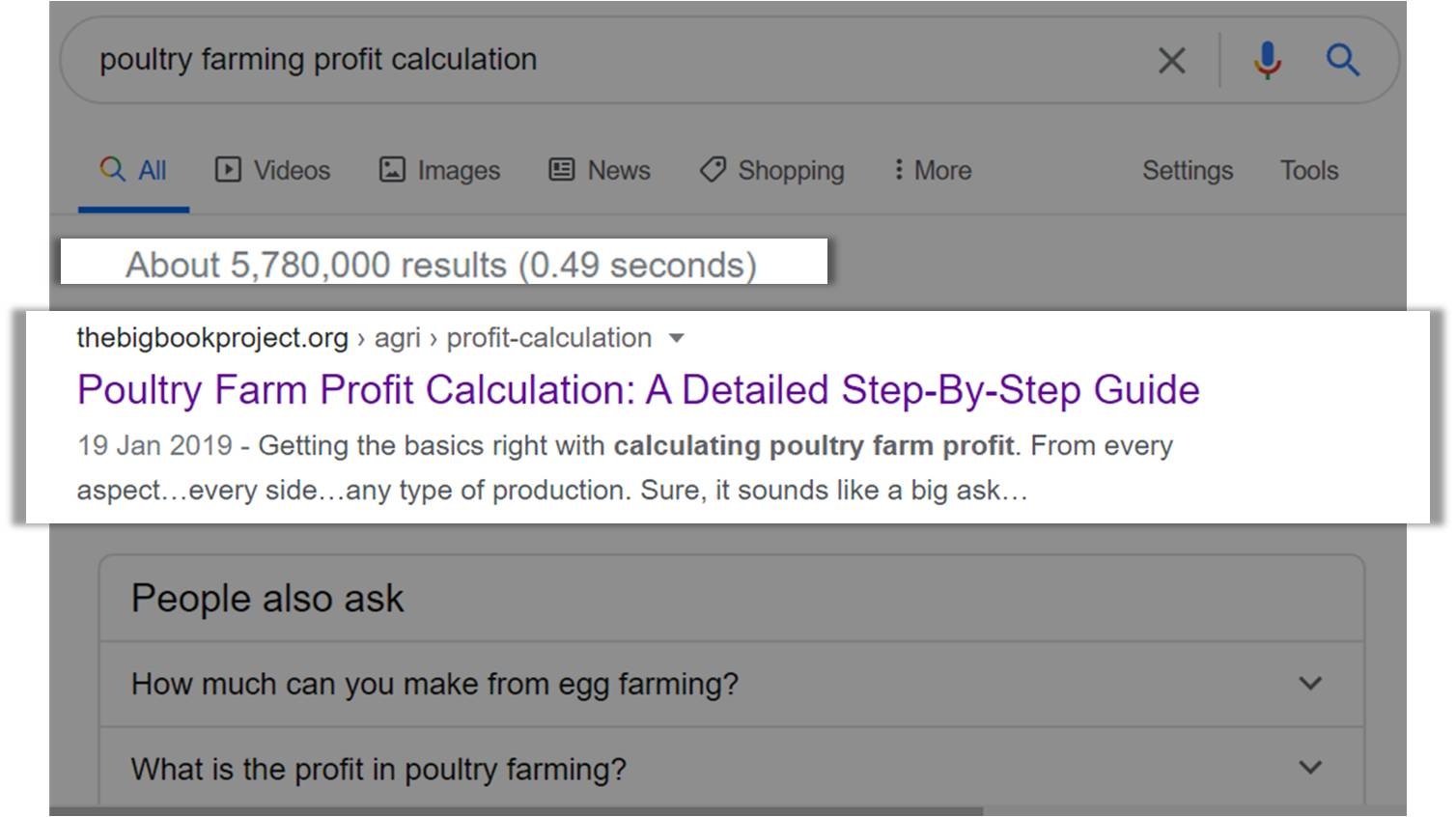SERP - Poultry Farming Profit Calculation
