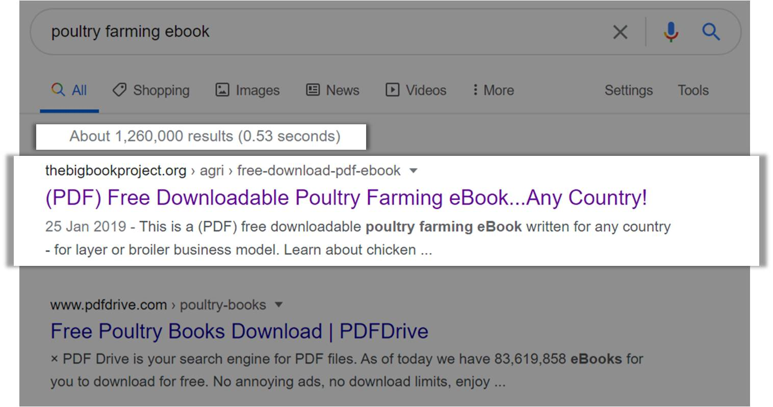SERP - Poultry Farming eBook
