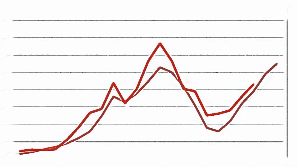 Techno Economic Parameters