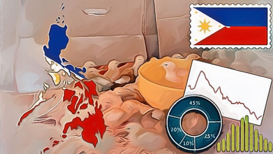 Philippines Poultry Farming