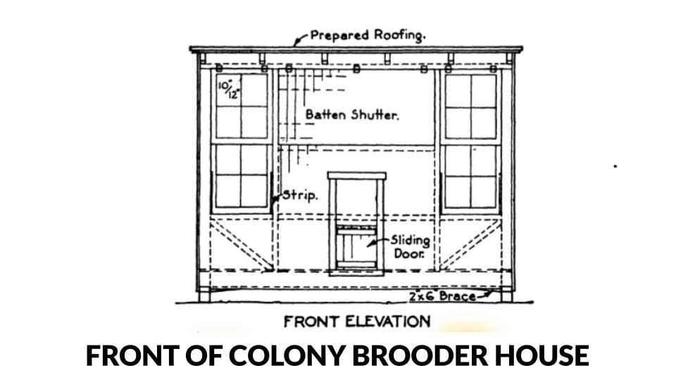 Front Elevation of A Colony Brooder House